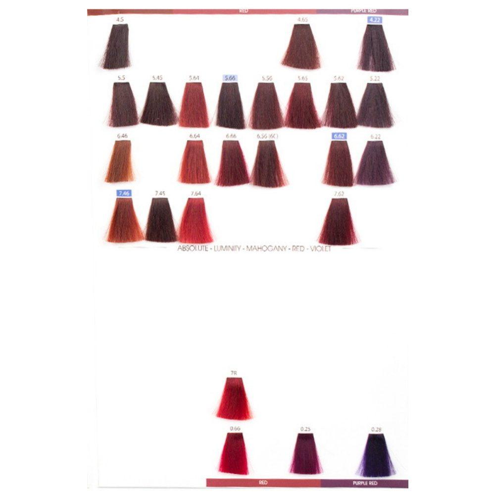 sistem-za-farbanje-kose-nijanser-crvenih-trajnih-farbi
